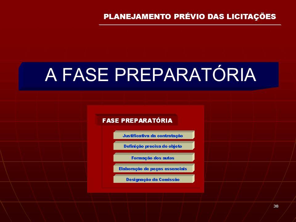 38 A FASE PREPARATÓRIA PLANEJAMENTO PRÉVIO DAS LICITAÇÕES