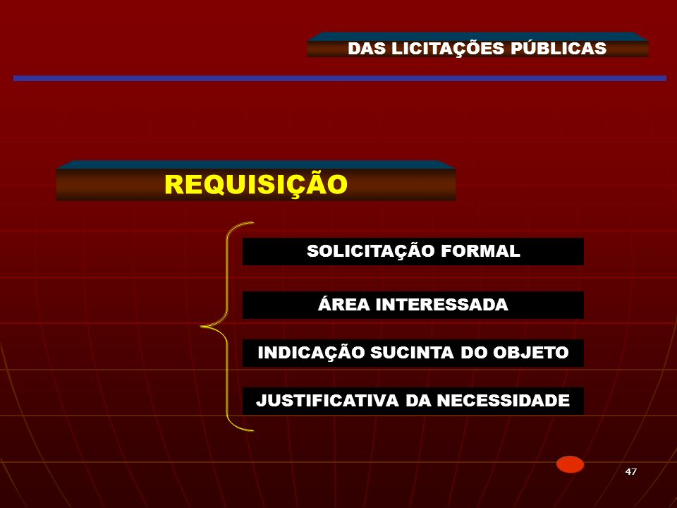 4747 DAS LICITAÇÕES PÚBLICAS REQUISIÇÃO INDICAÇÃO SUCINTA DO OBJETO ÁREA INTERESSADA JUSTIFICATIVA DA NECESSIDADE SOLICITAÇÃO FORMAL
