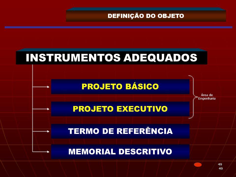 49 49 DEFINIÇÃO DO OBJETO INSTRUMENTOS ADEQUADOS PROJETO BÁSICO PROJETO EXECUTIVO TERMO DE REFERÊNCIA MEMORIAL DESCRITIVO Área de Engenharia