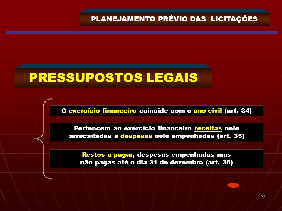 5151 PLANEJAMENTO PRÉVIO DAS LICITAÇÕES PRESSUPOSTOS LEGAIS O exercício financeiro coincide com o ano civil (art. 34) Pertencem ao exercício financeir