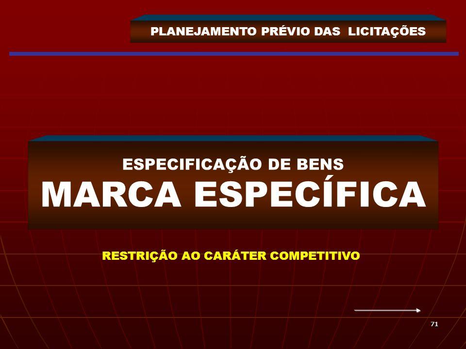 7171 PLANEJAMENTO PRÉVIO DAS LICITAÇÕES ESPECIFICAÇÃO DE BENS MARCA ESPECÍFICA RESTRIÇÃO AO CARÁTER COMPETITIVO