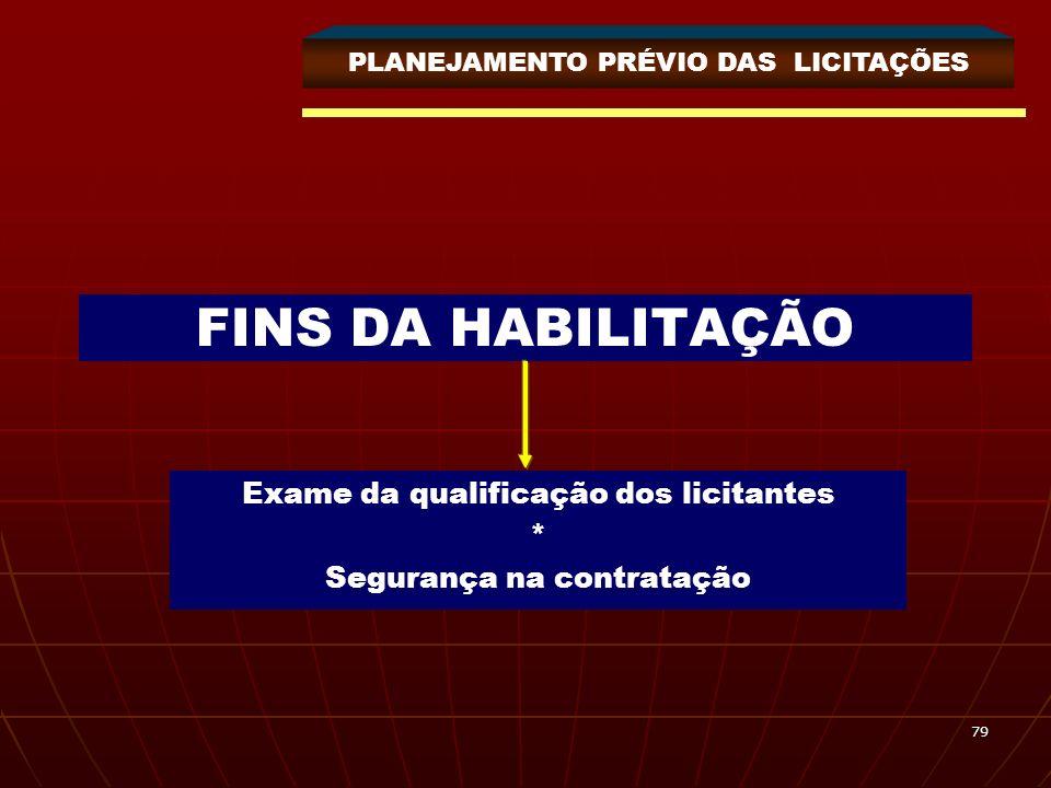 79 FINS DA HABILITAÇÃO Exame da qualificação dos licitantes * Segurança na contratação PLANEJAMENTO PRÉVIO DAS LICITAÇÕES