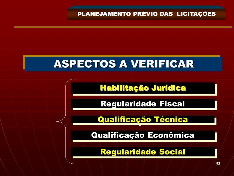8282 Habilitação Jurídica Regularidade Fiscal Qualificação Técnica Qualificação Econômica Regularidade Social ASPECTOS A VERIFICAR PLANEJAMENTO PRÉVIO