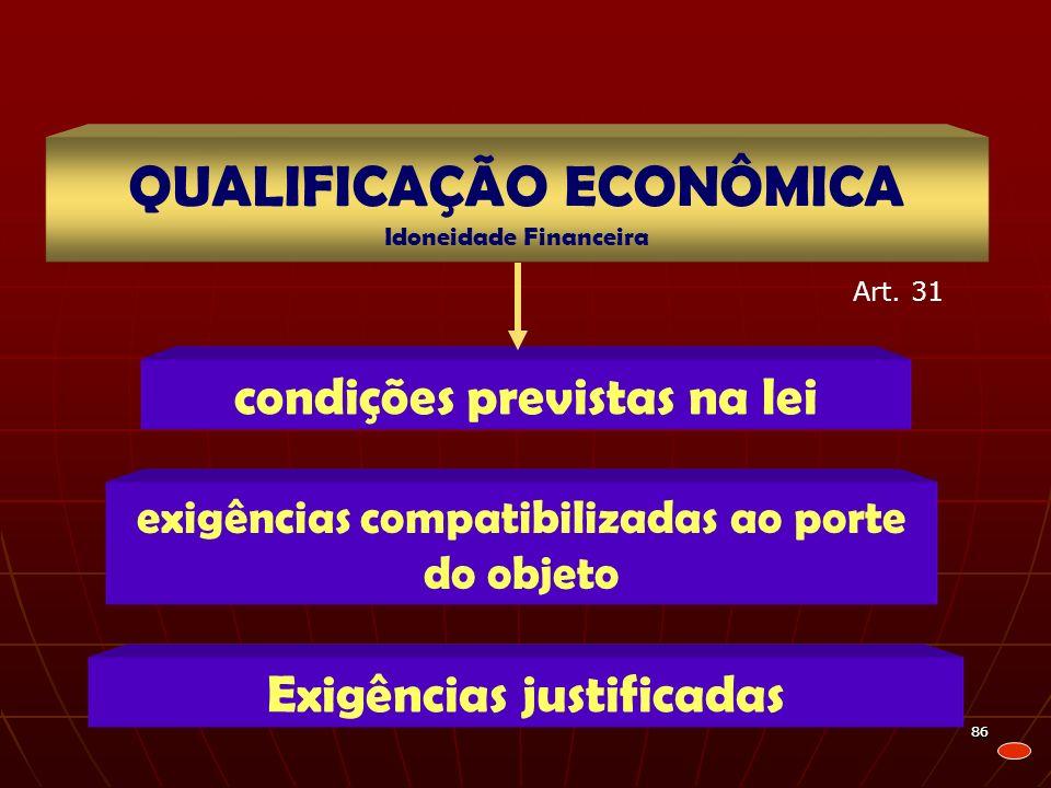 8686 condições previstas na lei QUALIFICAÇÃO ECONÔMICA Idoneidade Financeira exigências compatibilizadas ao porte do objeto Exigências justificadas Ar