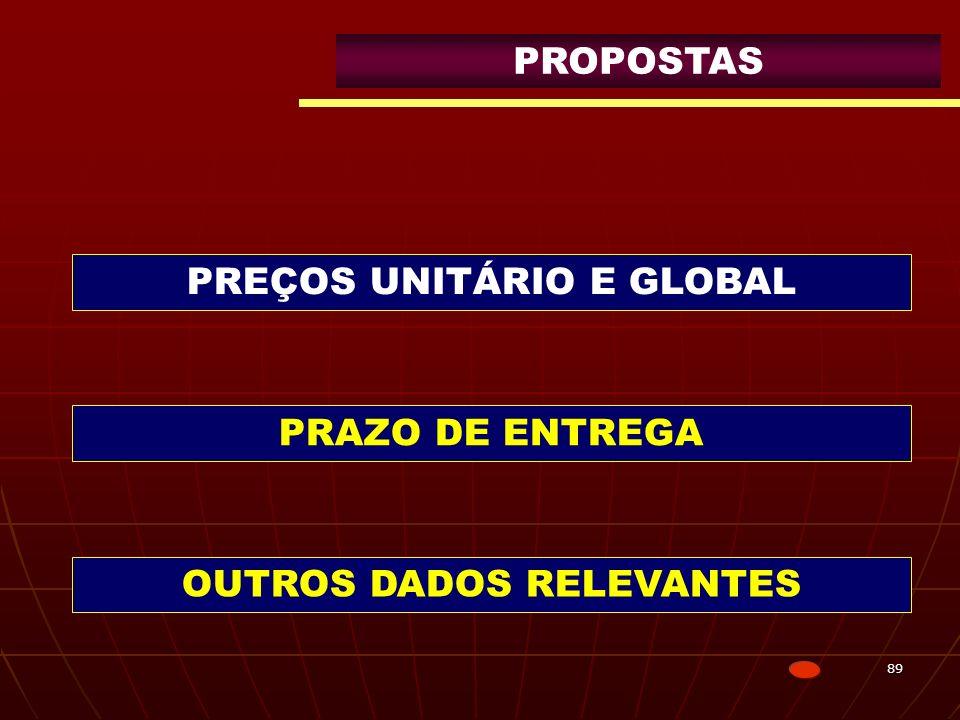 89 PROPOSTAS PRAZO DE ENTREGA OUTROS DADOS RELEVANTES PREÇOS UNITÁRIO E GLOBAL
