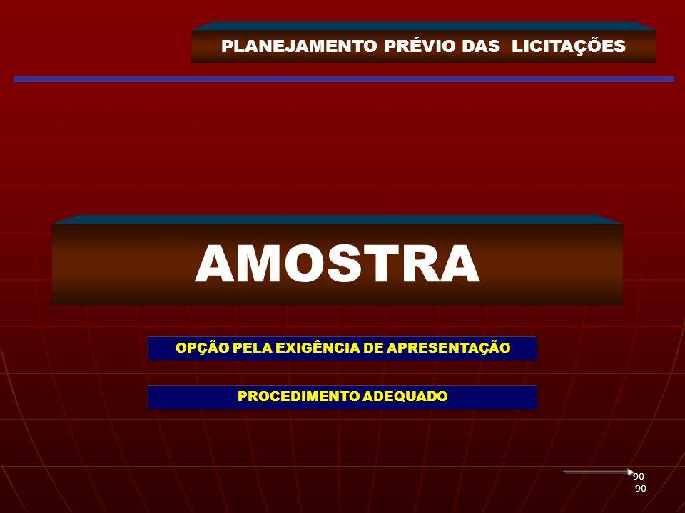 90 90 PLANEJAMENTO PRÉVIO DAS LICITAÇÕES AMOSTRA OPÇÃO PELA EXIGÊNCIA DE APRESENTAÇÃO PROCEDIMENTO ADEQUADO
