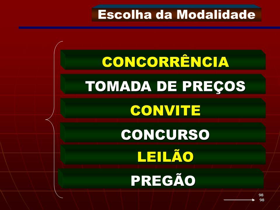 98 98 CONCORRÊNCIA TOMADA DE PREÇOS CONVITE CONCURSO LEILÃO PREGÃO Escolha da Modalidade