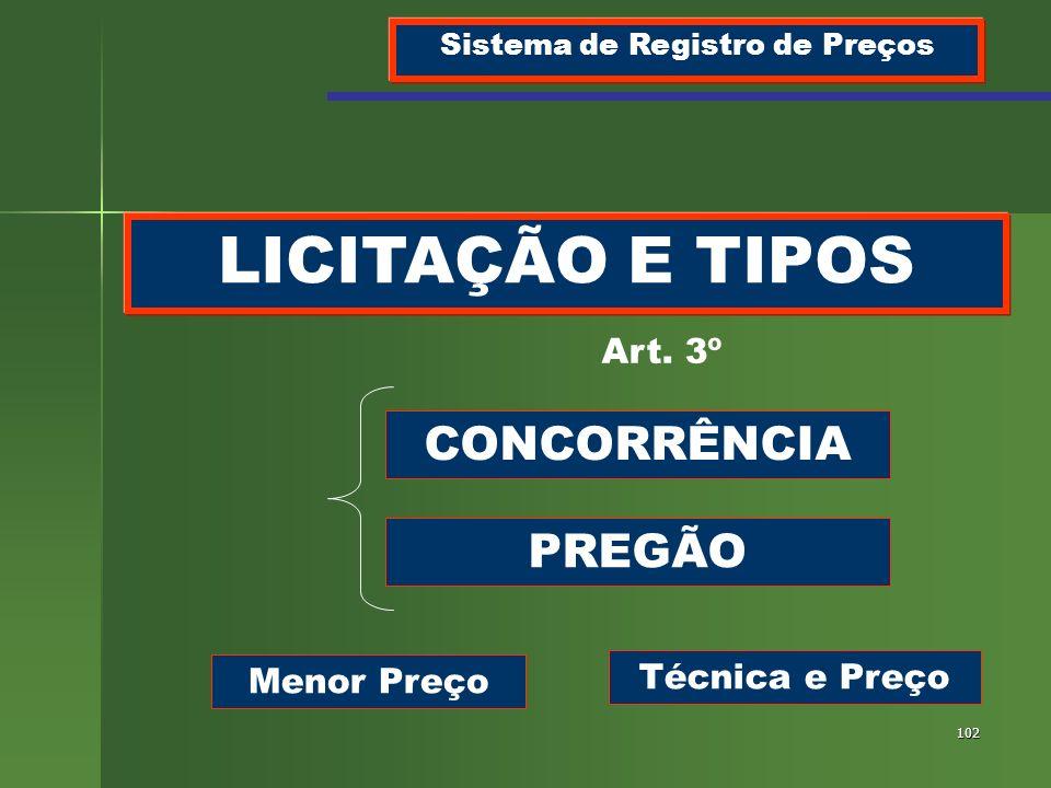 102 LICITAÇÃO E TIPOS Sistema de Registro de Preços Art. 3º CONCORRÊNCIA PREGÃO Menor Preço Técnica e Preço