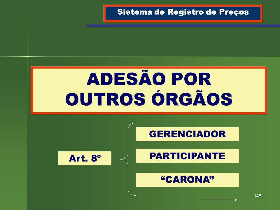 110 ADESÃO POR OUTROS ÓRGÃOS Sistema de Registro de Preços GERENCIADOR PARTICIPANTE CARONA Art. 8º