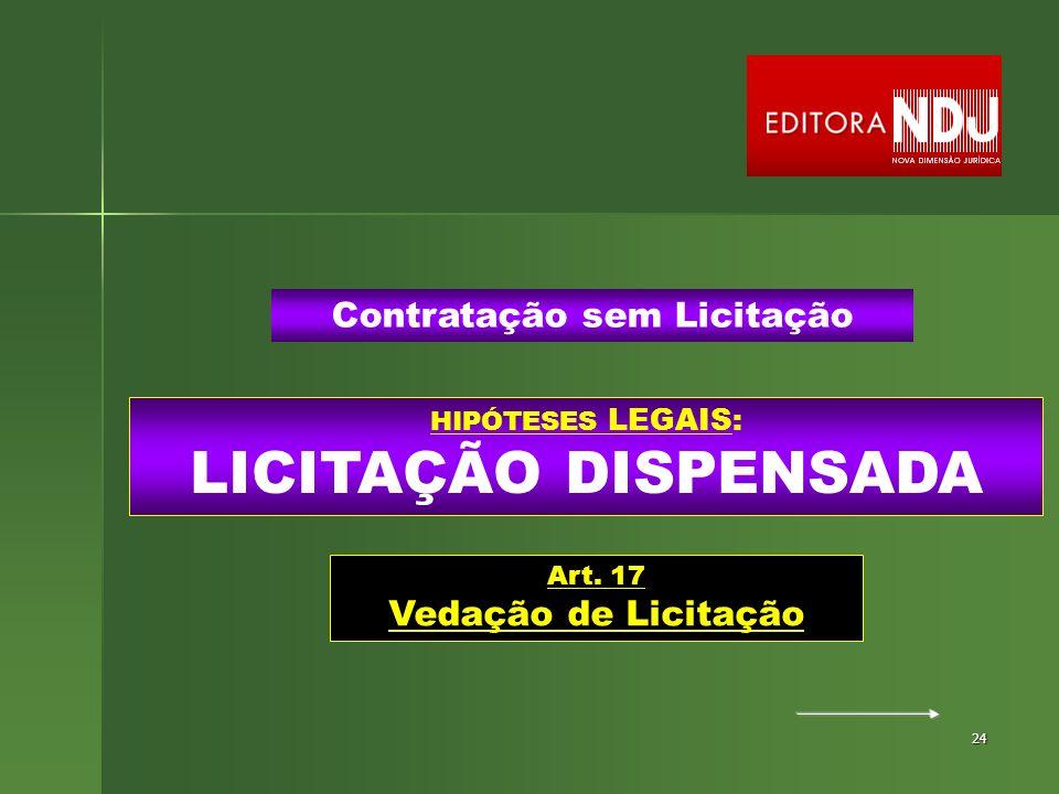 24 HIPÓTESES LEGAIS: LICITAÇÃO DISPENSADA Contratação sem Licitação Art. 17 Vedação de Licitação