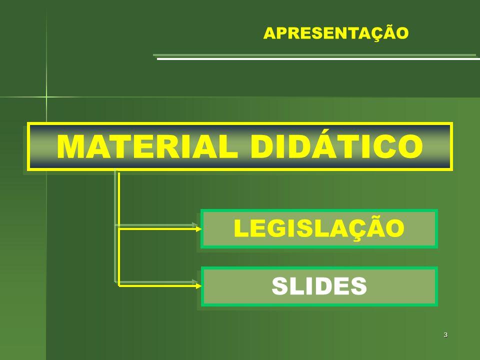 3 MATERIAL DIDÁTICO APRESENTAÇÃO SLIDES LEGISLAÇÃO
