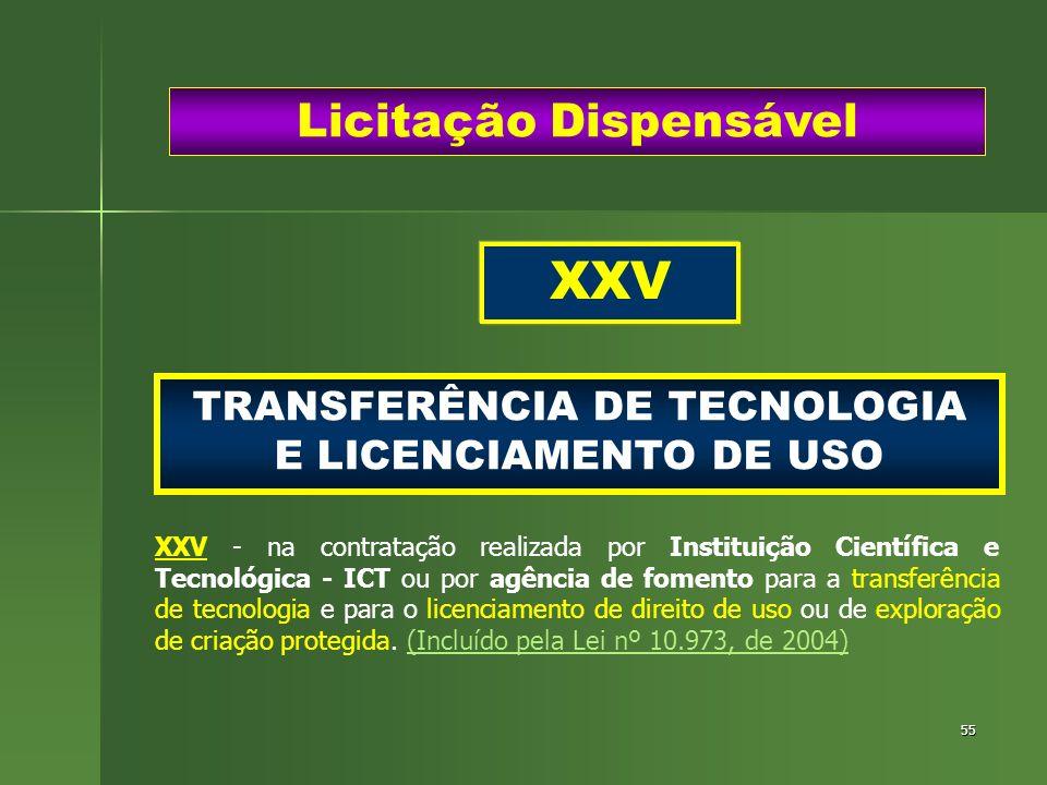 55 TRANSFERÊNCIA DE TECNOLOGIA E LICENCIAMENTO DE USO Licitação Dispensável XXV XXV - na contratação realizada por Instituição Científica e Tecnológic