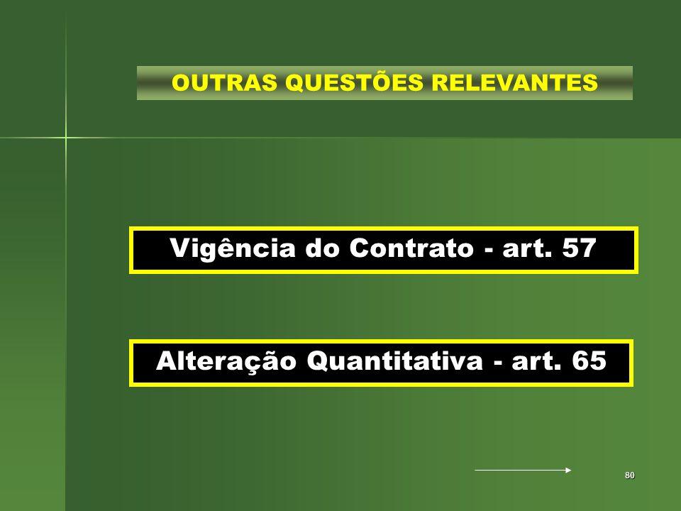 80 Alteração Quantitativa - art. 65 Vigência do Contrato - art. 57 OUTRAS QUESTÕES RELEVANTES
