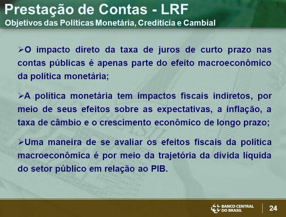24 O impacto direto da taxa de juros de curto prazo nas contas públicas é apenas parte do efeito macroeconômico da política monetária; A política monetária tem impactos fiscais indiretos, por meio de seus efeitos sobre as expectativas, a inflação, a taxa de câmbio e o crescimento econômico de longo prazo; Uma maneira de se avaliar os efeitos fiscais da política macroeconômica é por meio da trajetória da dívida líquida do setor público em relação ao PIB.