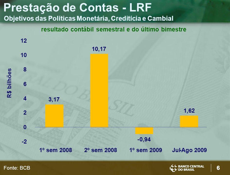 6 Fonte: BCB Prestação de Contas - LRF Objetivos das Políticas Monetária, Creditícia e Cambial 3,17 10,17 -0,94 1,62 -2 0 2 4 6 8 10 12 1º sem 20082º sem 20081º sem 2009Jul-Ago 2009 resultado contábil semestral e do último bimestre R$ bilhões