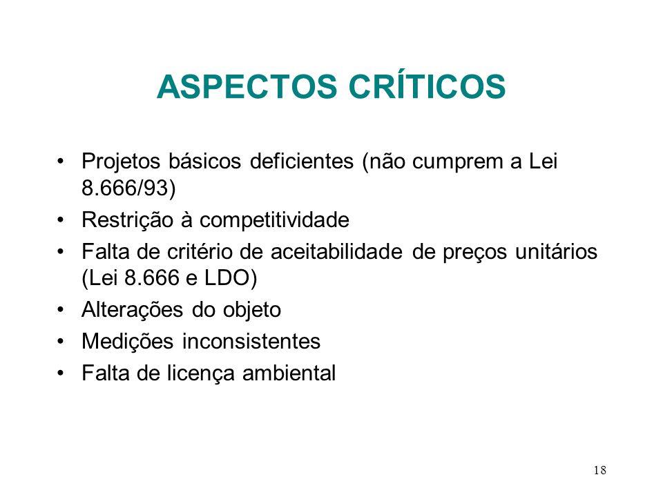 18 ASPECTOS CRÍTICOS Projetos básicos deficientes (não cumprem a Lei 8.666/93) Restrição à competitividade Falta de critério de aceitabilidade de preços unitários (Lei 8.666 e LDO) Alterações do objeto Medições inconsistentes Falta de licença ambiental