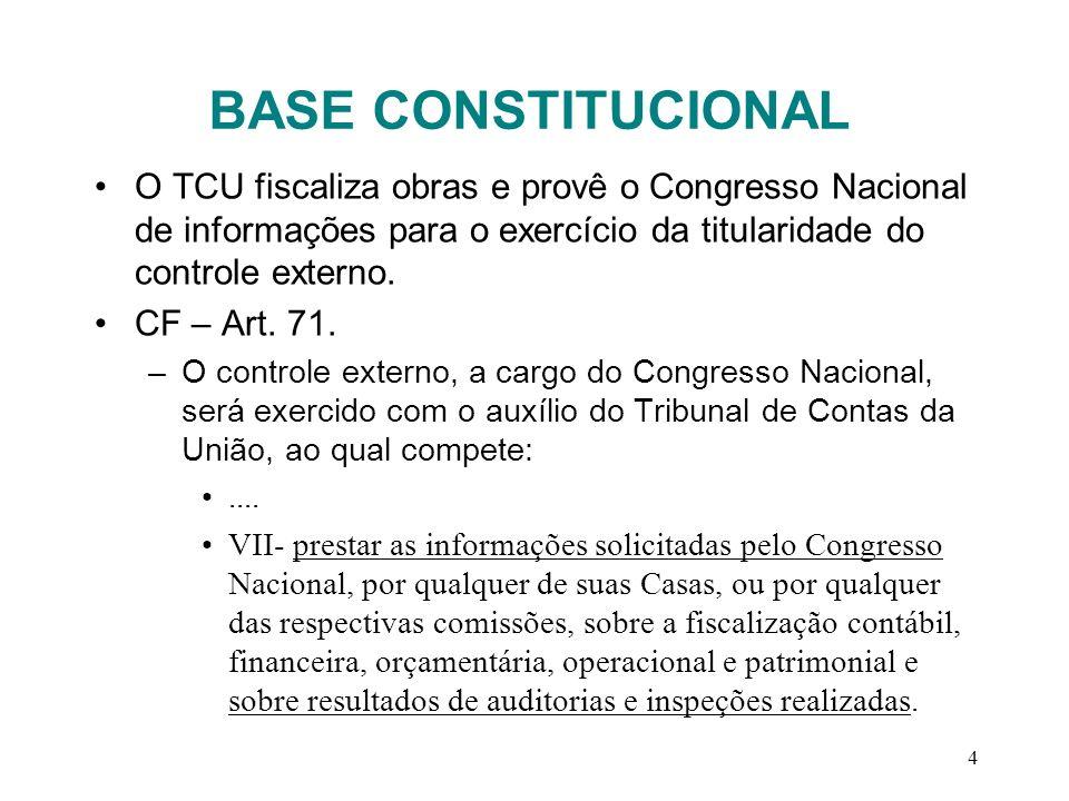 BASE CONSTITUCIONAL O TCU fiscaliza obras e provê o Congresso Nacional de informações para o exercício da titularidade do controle externo. CF – Art.