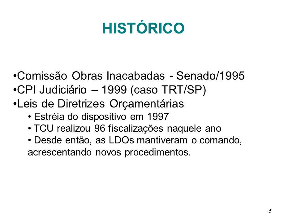 5 HISTÓRICO Comissão Obras Inacabadas - Senado/1995 CPI Judiciário – 1999 (caso TRT/SP) Leis de Diretrizes Orçamentárias Estréia do dispositivo em 1997 TCU realizou 96 fiscalizações naquele ano Desde então, as LDOs mantiveram o comando, acrescentando novos procedimentos.