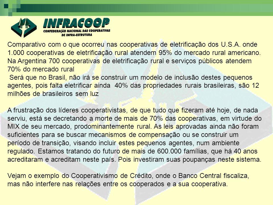 Comparativo com o que ocorreu nas cooperativas de eletrificação dos U.S.A.