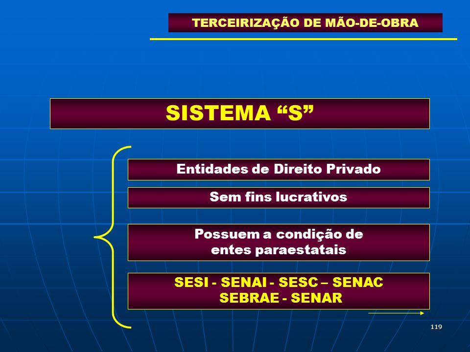 119 SISTEMA S TERCEIRIZAÇÃO DE MÃO-DE-OBRA Entidades de Direito Privado Sem fins lucrativos Possuem a condição de entes paraestatais SESI - SENAI - SE