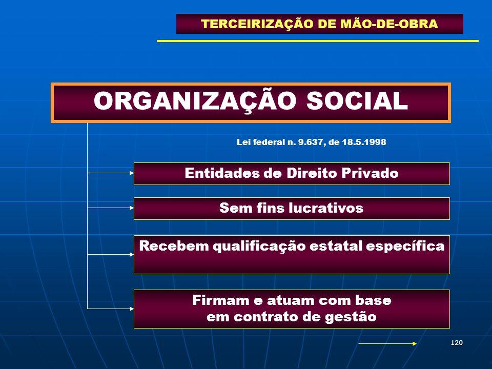 120 ORGANIZAÇÃO SOCIAL TERCEIRIZAÇÃO DE MÃO-DE-OBRA Entidades de Direito Privado Sem fins lucrativos Recebem qualificação estatal específica Firmam e