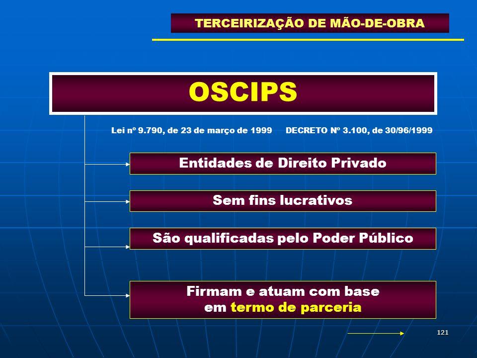 121 OSCIPS TERCEIRIZAÇÃO DE MÃO-DE-OBRA Entidades de Direito Privado Sem fins lucrativos São qualificadas pelo Poder Público Firmam e atuam com base e