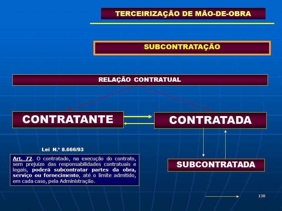 138 SUBCONTRATAÇÃO TERCEIRIZAÇÃO DE MÃO-DE-OBRA CONTRATANTE RELAÇÃO CONTRATUAL SUBCONTRATADA Lei N.º 8.666/93 CONTRATADA Art. 72. O contratado, na exe