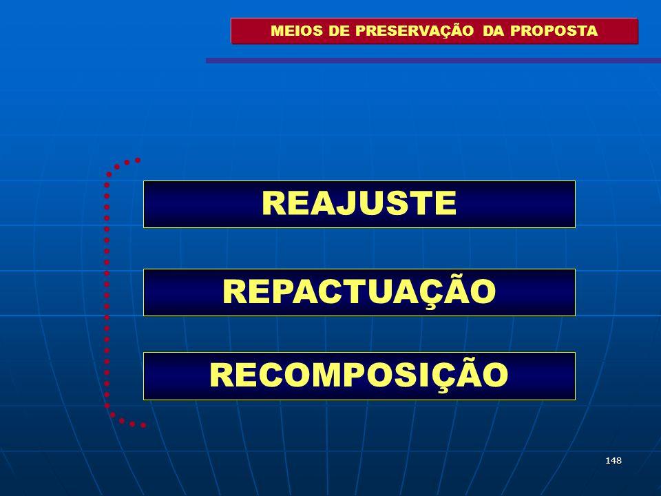 148 MEIOS DE PRESERVAÇÃO DA PROPOSTA REAJUSTE REPACTUAÇÃO RECOMPOSIÇÃO
