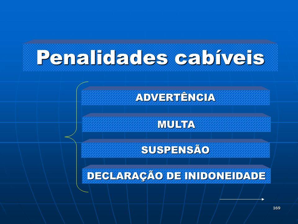 169 ADVERTÊNCIA Penalidades cabíveis MULTA SUSPENSÃO DECLARAÇÃO DE INIDONEIDADE