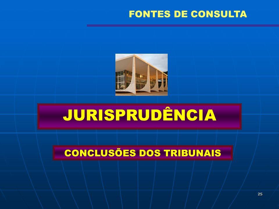 25 JURISPRUDÊNCIA CONCLUSÕES DOS TRIBUNAIS FONTES DE CONSULTA