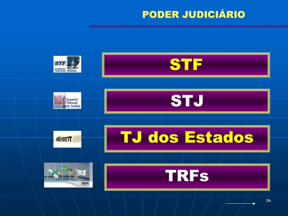 26 STF PODER JUDICIÁRIO STJ TJ dos Estados TRFs