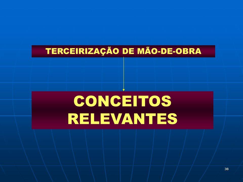 38 CONCEITOS RELEVANTES TERCEIRIZAÇÃO DE MÃO-DE-OBRA