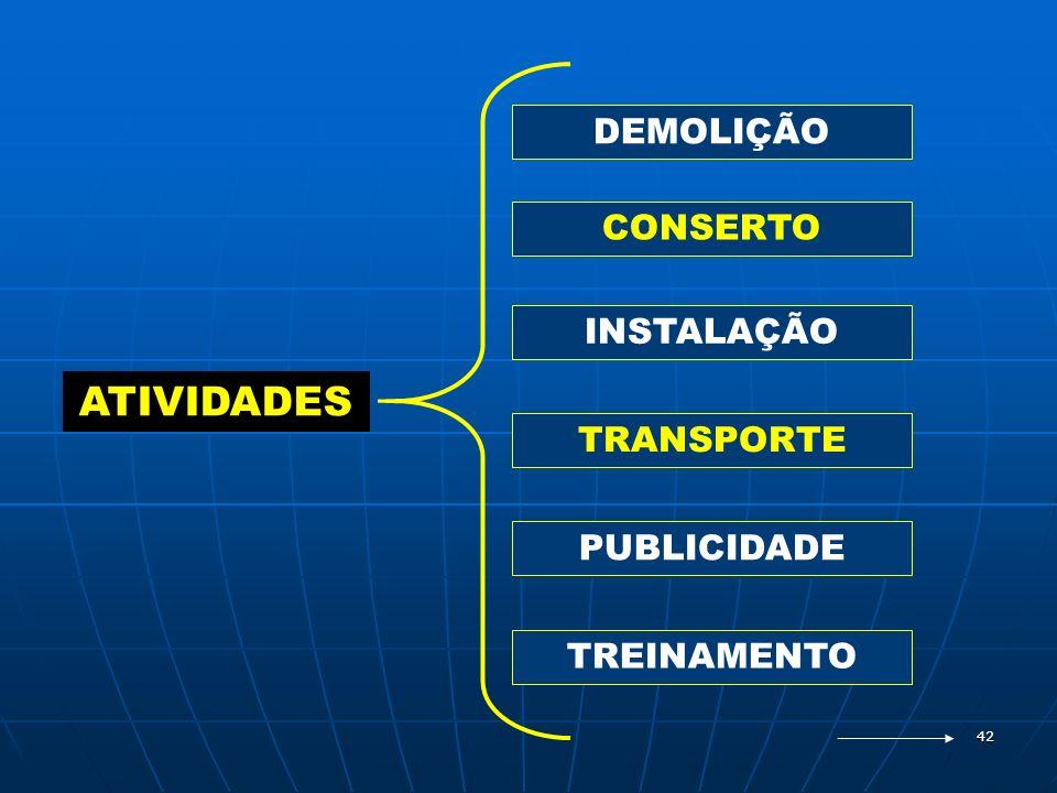 42 DEMOLIÇÃO CONSERTO INSTALAÇÃO TRANSPORTE PUBLICIDADE TREINAMENTO ATIVIDADES