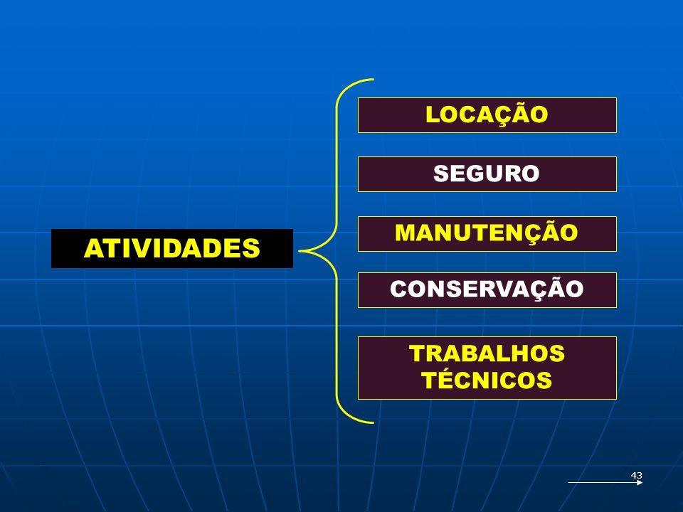 43 LOCAÇÃO SEGURO MANUTENÇÃO CONSERVAÇÃO TRABALHOS TÉCNICOS ATIVIDADES