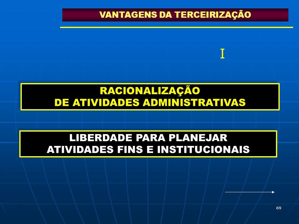 69 RACIONALIZAÇÃO DE ATIVIDADES ADMINISTRATIVAS LIBERDADE PARA PLANEJAR ATIVIDADES FINS E INSTITUCIONAIS VANTAGENS DA TERCEIRIZAÇÃO I
