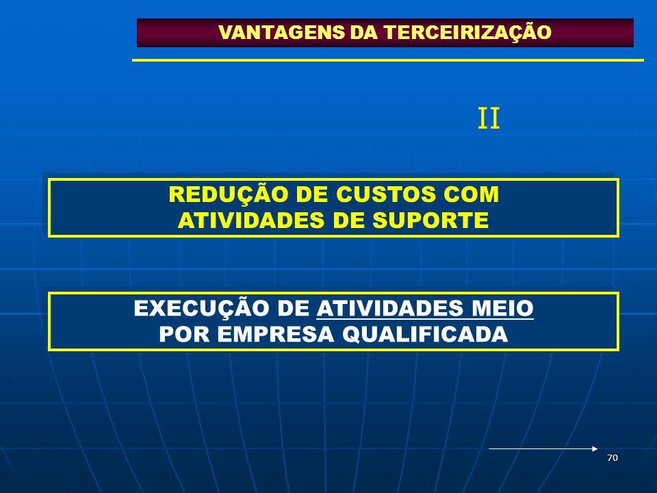 70 REDUÇÃO DE CUSTOS COM ATIVIDADES DE SUPORTE EXECUÇÃO DE ATIVIDADES MEIO POR EMPRESA QUALIFICADA VANTAGENS DA TERCEIRIZAÇÃO II