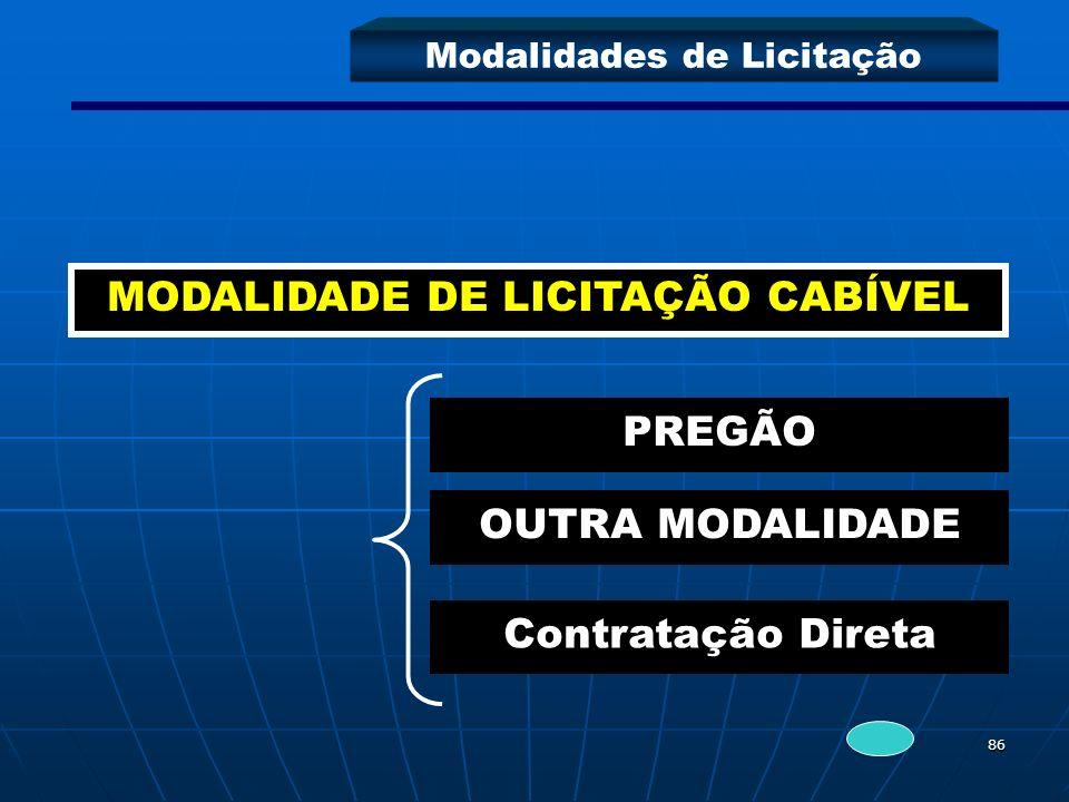 86 Modalidades de Licitação MODALIDADE DE LICITAÇÃO CABÍVEL PREGÃO OUTRA MODALIDADE Contratação Direta