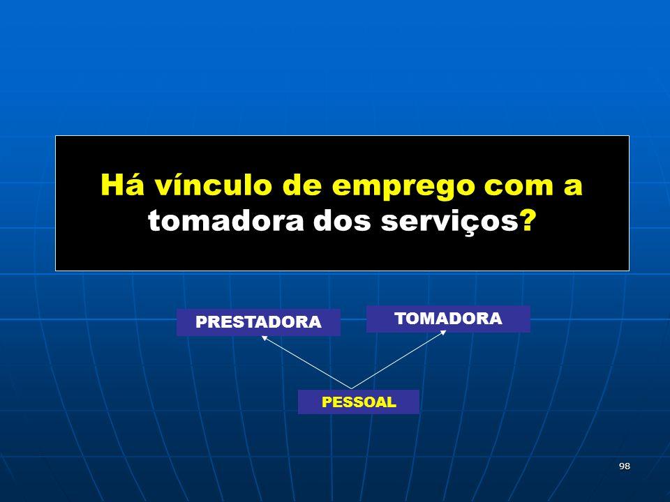 98 Há vínculo de emprego com a tomadora dos serviços? PRESTADORA TOMADORA PESSOAL