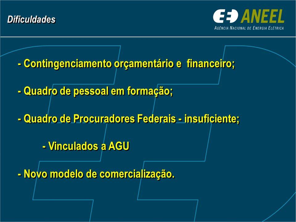 - Contingenciamento orçamentário e financeiro; - Quadro de pessoal em formação; - Quadro de Procuradores Federais - insuficiente; - Vinculados a AGU - Novo modelo de comercialização.