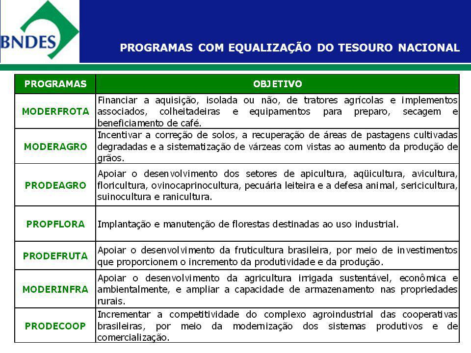 PROGRAMAS COM EQUALIZAÇÃO DO TESOURO NACIONAL