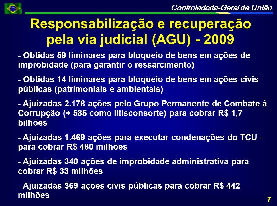Controladoria-Geral da União Responsabilização e recuperação pela via judicial (AGU) - 2009 - - Obtidas 59 liminares para bloqueio de bens em ações de improbidade (para garantir o ressarcimento) - - Obtidas 14 liminares para bloqueio de bens em ações civis públicas (patrimoniais e ambientais) - - Ajuizadas 2.178 ações pelo Grupo Permanente de Combate à Corrupção (+ 585 como litisconsorte) para cobrar R$ 1,7 bilhões - - Ajuizadas 1.469 ações para executar condenações do TCU – para cobrar R$ 480 milhões - - Ajuizadas 340 ações de improbidade administrativa para cobrar R$ 33 milhões - - Ajuizadas 369 ações civis públicas para cobrar R$ 442 milhões 7