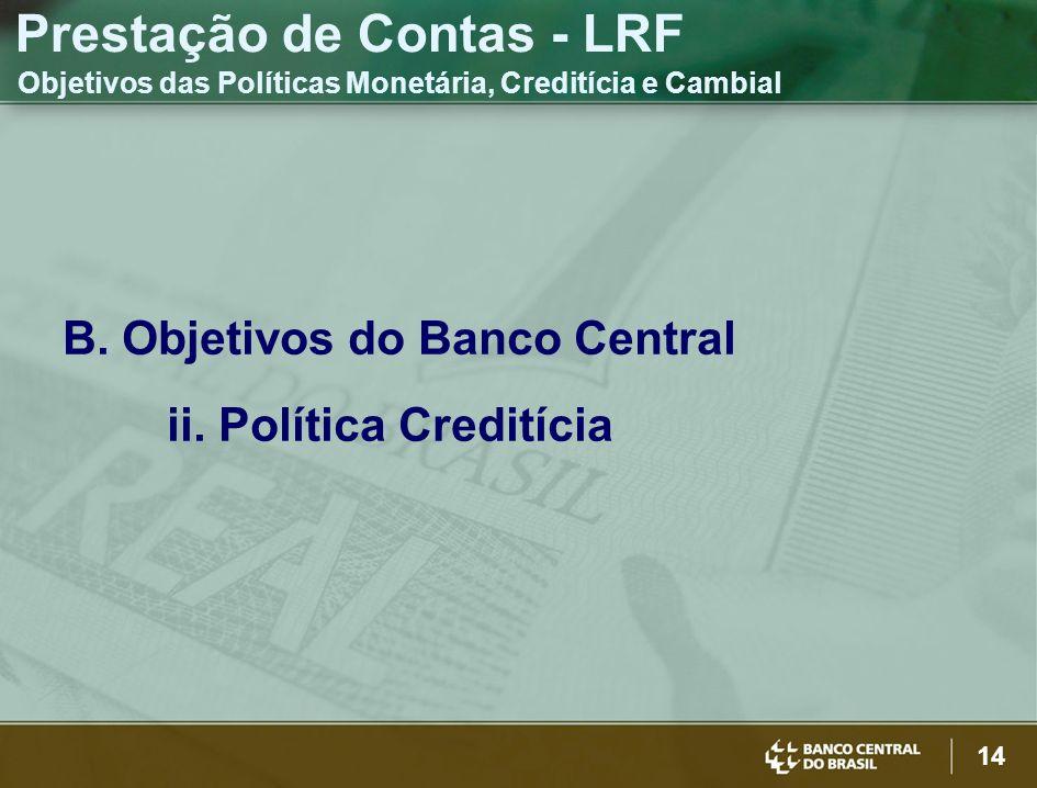 14 B. Objetivos do Banco Central ii. Política Creditícia Prestação de Contas - LRF Objetivos das Políticas Monetária, Creditícia e Cambial