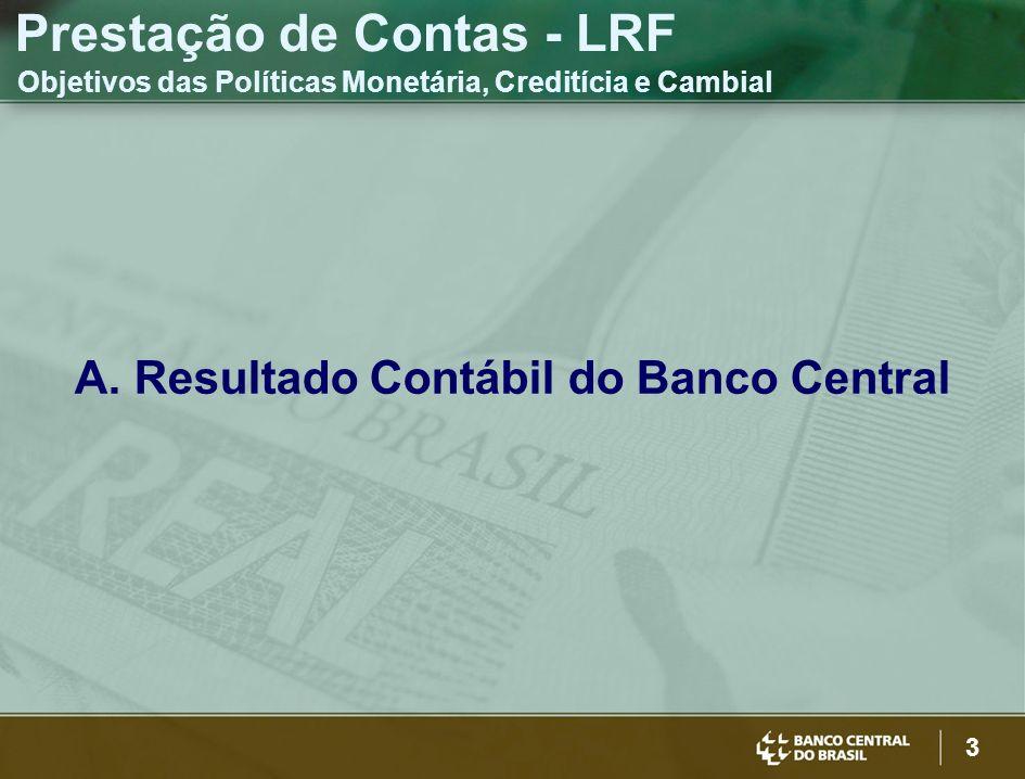 3 A. Resultado Contábil do Banco Central Prestação de Contas - LRF Objetivos das Políticas Monetária, Creditícia e Cambial