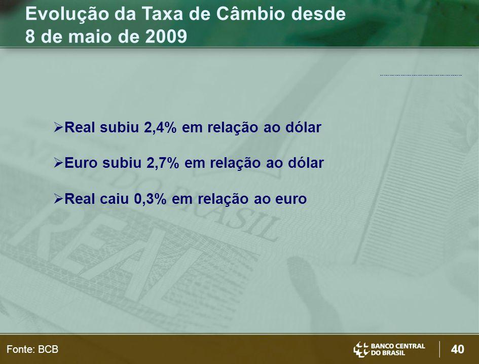 40 Evolução da Taxa de Câmbio desde 8 de maio de 2009 Fonte: BCB Real subiu 2,4% em relação ao dólar Euro subiu 2,7% em relação ao dólar Real caiu 0,3