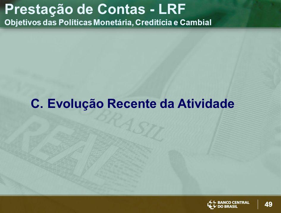 49 C. Evolução Recente da Atividade Prestação de Contas - LRF Objetivos das Políticas Monetária, Creditícia e Cambial
