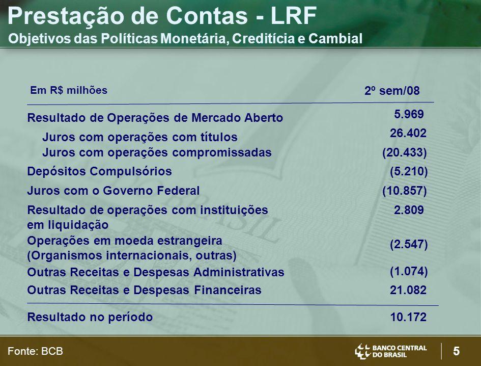 5 Em R$ milhões 2º sem/08 Resultado de Operações de Mercado Aberto 5.969 Juros com operações com títulos 26.402 2.809 Depósitos Compulsórios Outras Re