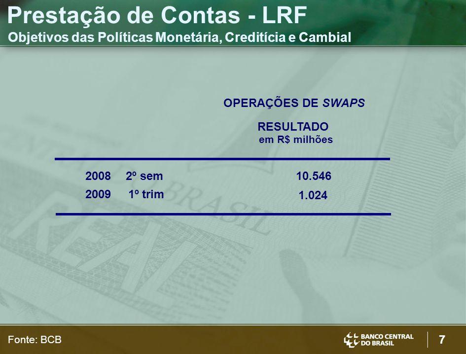7 RESULTADO em R$ milhões 2008 2º sem10.546 2009 1º trim 1.024 OPERAÇÕES DE SWAPS Fonte: BCB Prestação de Contas - LRF Objetivos das Políticas Monetár