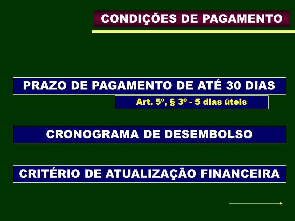 CONDIÇÕES DE PAGAMENTO Art. 5º, § 3º - 5 dias úteis PRAZO DE PAGAMENTO DE ATÉ 30 DIAS CRONOGRAMA DE DESEMBOLSO CRITÉRIO DE ATUALIZAÇÃO FINANCEIRA
