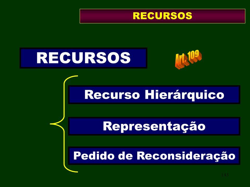 143 RECURSOS Recurso Hierárquico Representação Pedido de Reconsideração RECURSOS