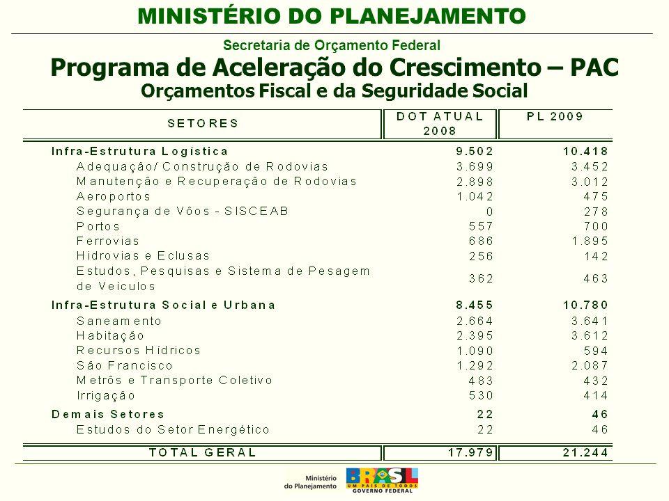 MINISTÉRIO DO PLANEJAMENTO Secretaria de Orçamento Federal Programa de Aceleração do Crescimento – PAC Orçamentos Fiscal e da Seguridade Social